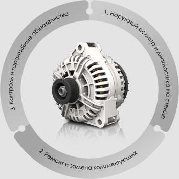 remont-generatorov-rematec