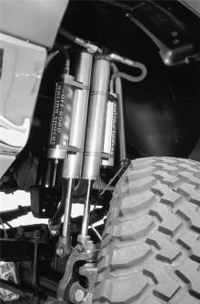 Преимущества использования гидравлических двухтрубных амортизаторов
